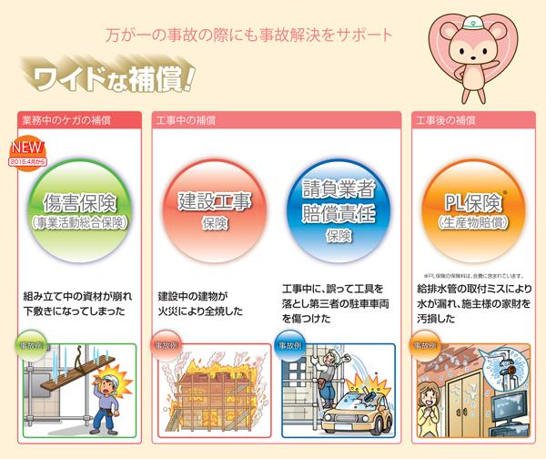 高槻 リフォーム浮田工務店まもりす倶楽部保険制度