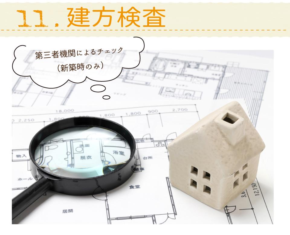 高槻浮田工務店新築・リフォーム・リノベーション建方検査