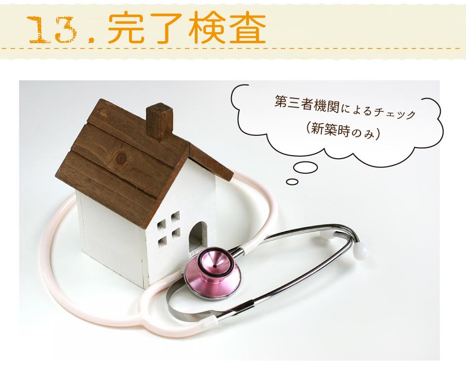 高槻浮田工務店新築・リフォーム・リノベーション完了検査